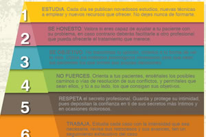 EL DECÁLOGO DEL PSICÓLOGO, NUESTROS DEBERES Y OBLIGACIONES