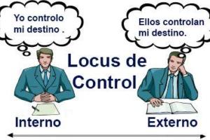 QUÉ ES LOCUS DE CONTROL
